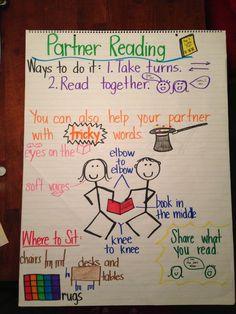 Partner reading anchor chart  http://www.pinterest.com/carol2650/kindergarten/