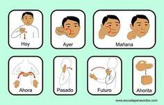 Lenguaje de Señas Mexicano Conjugación del tiempo