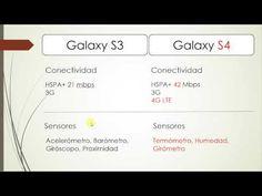 En este vídeo comparamos el Galaxy S3 con el Galaxy S4