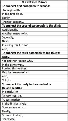 Useful Words and Phrases to Write a Great Essay – ESL Buzz Writing a college application essay is not easy, these are some useful hints Academic Essay Writing, Essay Writing Tips, Persuasive Writing, English Writing Skills, Writing Words, Teaching Writing, Learning English, Essay Words, Writing Topics
