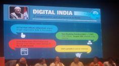 Digital India & Electricity for all villages #BJPSMMeet (@TajinderBagga)   Twitter