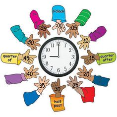 Helping Hands Around The Clock - classroom clock labels Classroom Clock, Kindergarten Classroom Decor, Classroom Displays, Teaching Clock, Teaching Time, Teaching Math, Maths Display, Clock Display, Clock Decor