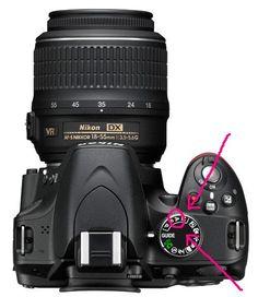 Prendre une photo avec un fond flou : 1 mode, 2 minutes, 3 possibilités.Blog Photographie Féminin pour Apprendre la Photographie