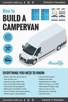 Van Life Guide: How to build and live in a DIY camper van, . Van Life Guide: How to build and live in a DIY camper van, Mercedes Sprinter Camper, T5 Camper, Mini Camper, Vw T5, Sprinter Van, Renault Kangoo Camper, Opel Vivaro Camper, Iveco Daily Camper, Diy Van Camper