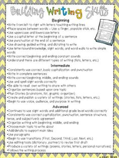 For the final installment in my parent handout series, I tackle Building Writing Skills at Home. Included are two handouts - one maps out . Parent Resources, Writing Resources, Writing Activities, Writing Skills, Teaching Resources, Writing Goals, Writing Lessons, Math Skills, Educational Activities