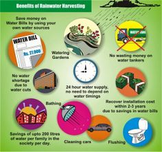 Benefits of rain water