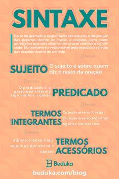 Portuguese Grammar, Portuguese Lessons, Portuguese Language, Learn Portuguese, Study Organization, Bullet Journal School, Study Planner, Creative Writing Prompts, Exam Study