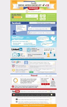 21 insightful social media infographics photo