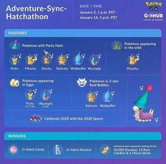 Pokemon Go Chart, Pokemon Guide, Pichu Pikachu Raichu, Go Guide, It Cast, Adventure, Bujo, Games, Tips