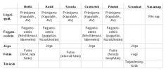 Futó-kaland: Versenynaptár-és edzésterv tervezet 2012-re