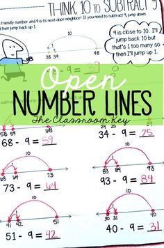 Open Number Lines Activities ($)  Easily guide your students through this Common Core math strategy that will help them master addition and subtraction with and without regrouping