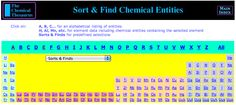 Chemical Thesaurus Reaction Chemistry Database