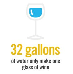 do you know how much #water went into your libation's creation?