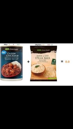 Tinned meat quick meal syn free
