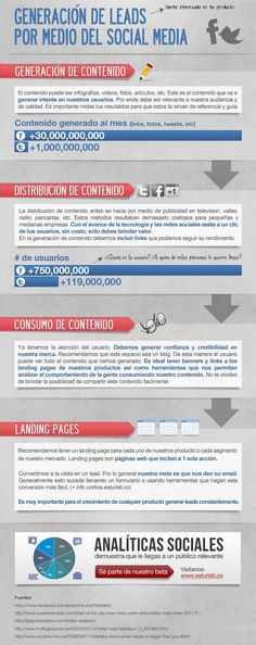 Generación de leads con Social Media #infografia #infographic #socialmedia #marketing