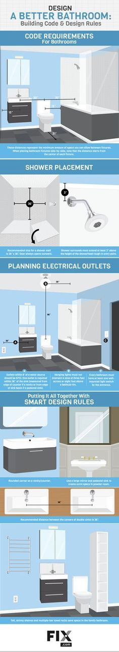 Our guide to bathroom design will instruct you on where to place your fixtures, and great design hacks! #DIY