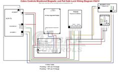 the brilliant door access control system wiring diagram with regard rh pinterest com access control system wiring diagram door access control wiring diagram