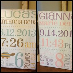 Personalized+birth+sign++hand+painted++sign+for+your+by+kspeddler,+$45.00