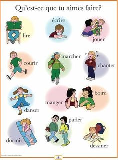 French Activities Poster - Italian, French and Spanish Language Teaching Posters | Second Story Press #frenchlanguage