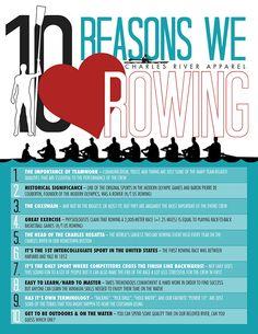 10 Reasons Why We Love ROWING