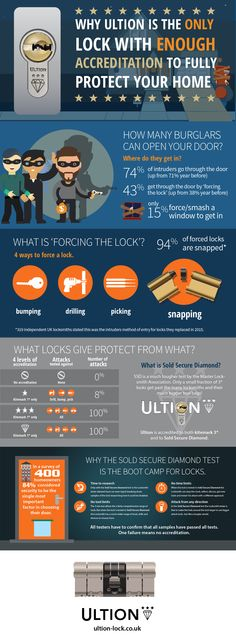 Protecting Your Home, Can Opener