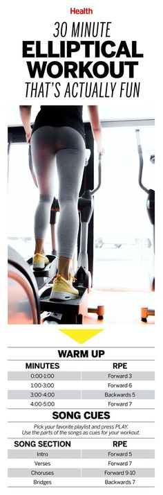 The elliptical is one of the few exercise machines that works your entire body (arms, legs, and core) with little impact on your joints. Try changing this up with this elliptical workout plan that's actually fun! | Health.com