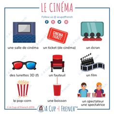 Do you like French movies? The Cesar awards ceremony took place in Paris yesterday. French Language Lessons, French Language Learning, French Lessons, French Articles, French Resources, French Basics, French Class, French Verbs, French Phrases