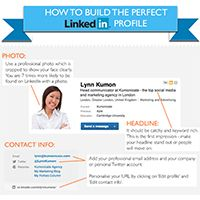 How to Build the Perfect LinkedIn Profile [INFOGRAPHIC]