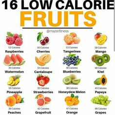 Here are a combination of low calorie fruits that are suitable for weight loss. calorie food Low calorie fruits for weight loss Healthy Detox, Healthy Diet Plans, Healthy Drinks, Healthy Snacks, Healthy Eating, Healthy Recipes, Healthy Tips, Healthy Protein, High Protein