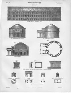 Roman Architecture - Encyclopaedia Britannica 1878 - my absolute favorite building, The Pantheon in Rome