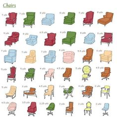 How much fabric do you need to reupholster a chair? This chart shows you! So helpful.