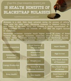 15 Health Benefits of Blackstrap Molasses #health Tip-Some people cannot…
