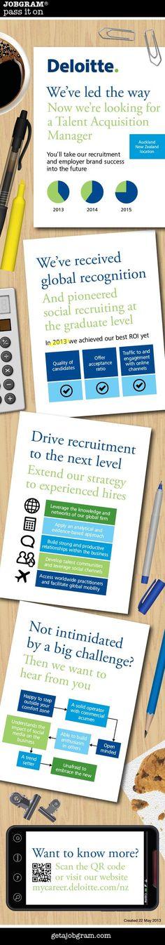 Management : Jobgram: Deloitte New Zealand is seeking an innovative confident and enthusiast