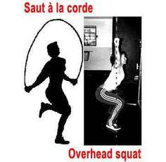 Comment perdre 5 kg en suivant un programme associant corde à sauter, squat et régime modéré ?