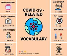 Vocabulary, Norway, Sick, Language, How To Get, Learning, Healthy, Languages, Language Arts