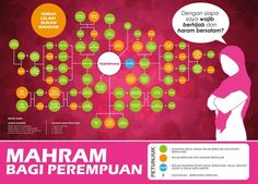 Mahram bagi perempuan