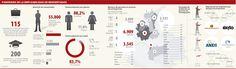 Panorama de la Empleabilidad de Reinsertados #Población