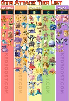 Pokemon-Go-Gym-Attack-Tier-List