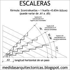 Картинки по запросу medidas de escaleras