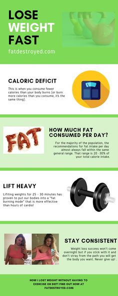 The road may be bumpy but stay committed to the process. Lose of Fat Belly Fat Loss, Burn Belly Fat, Fat Burning Foods, Fat Burning Workout, Burn Calories Fast, Weight Loss Routine, How To Squeeze Lemons, Good Fats, Easy Weight Loss