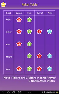 Step by Step Salat - Android App for kids #Namaz #Prayer