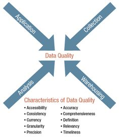 tqm silk quality analysis Total quality management job management performance analysis and this paper appears to be an extract from the house of quality in tqm and therefore i was.