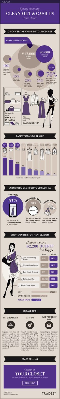 Make money cleaning out your closet / Tradesy #infographic