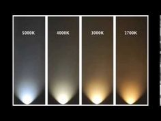 LED Colour Temperature Guide What LED Light Colour Should I Buy ...
