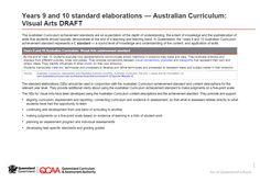 Years 9 and 10 standard elaborations — Australian Curriculum: Visual Arts