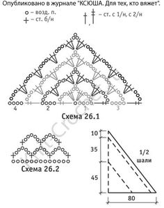 Схемы узоров и обозначения для вязания шали с каймой.