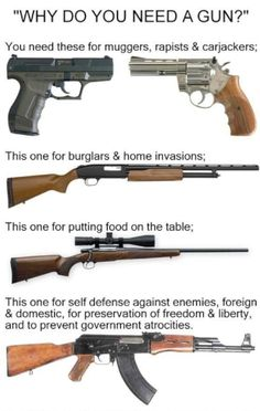 Why I need different guns