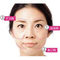 Beauty Makeup, Hair Makeup, Hair Beauty, Yoga Fitness, Health Fitness, Face Yoga, Facial Exercises, Face Massage, Beauty Hacks
