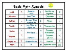 Basic Mathematics : R. G. D. Allen : Free Download, Borrow ...