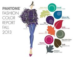 The PANTONE® Fashion Color Report Fall 2013, a comprehensive overview of designers' use of color in their upcoming collections.